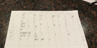 Basketball Stats written with pencil and paper